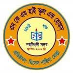 N K M High School And Homes Logo