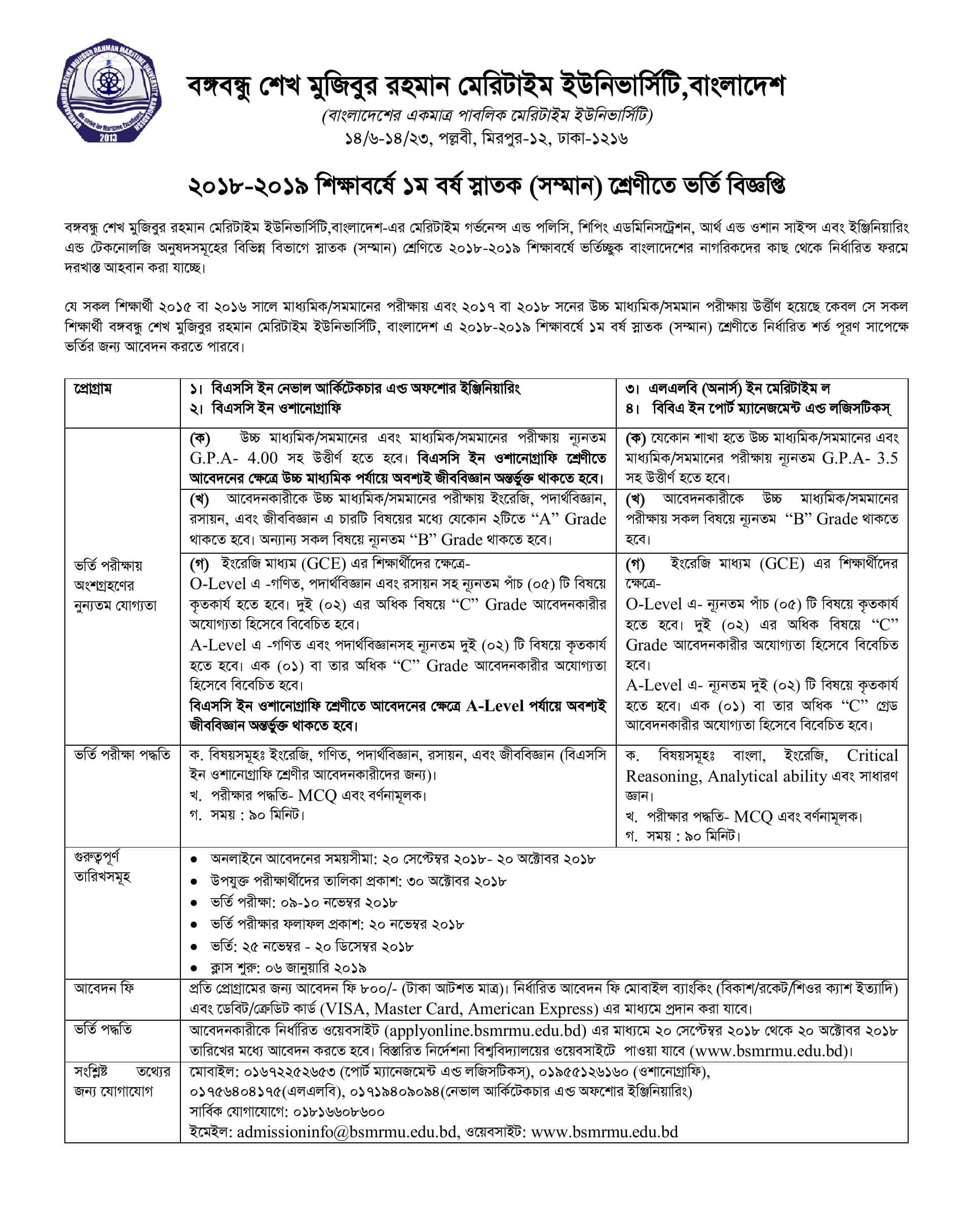 Bangabandhu Sheikh Mujibur Rahman maritime university Admission Circular