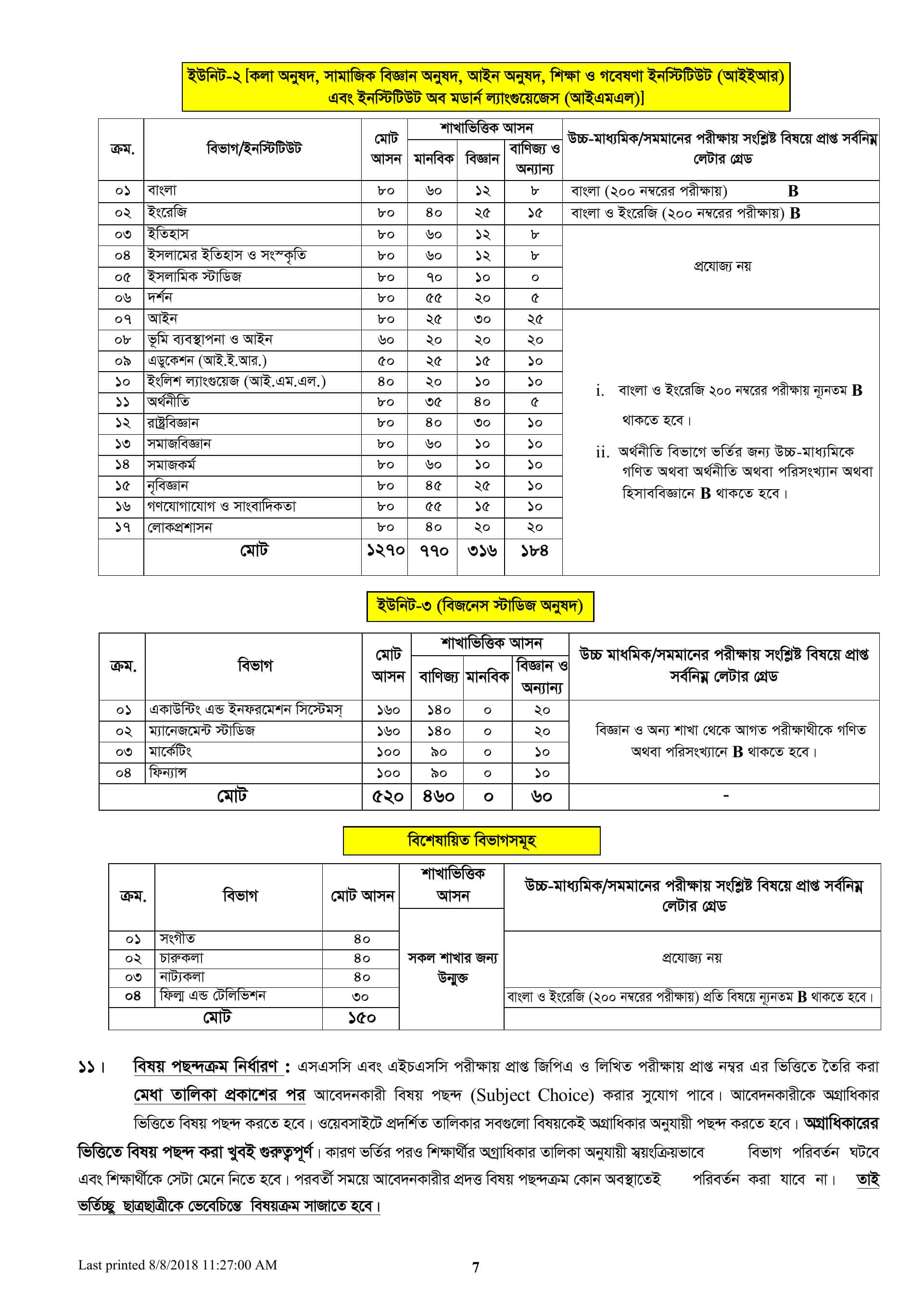 Jagannath University Admission Guideline-6